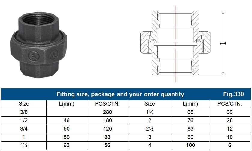 Black Iron Fittings Flat Seat Union Fig.330